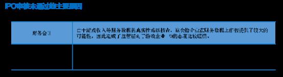 伽马数据发布游戏上市准上市及潜力企业竞争力报告:传媒板块游戏一枝独秀+五大风险需警惕3797.png